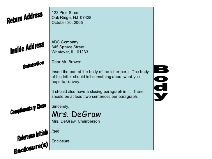 example of business letter with complete parts