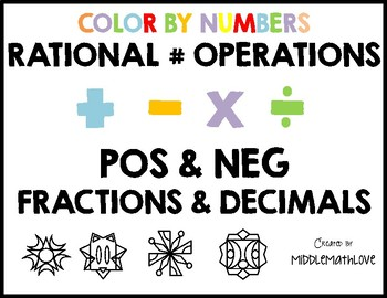 what is an example of a negative rational number