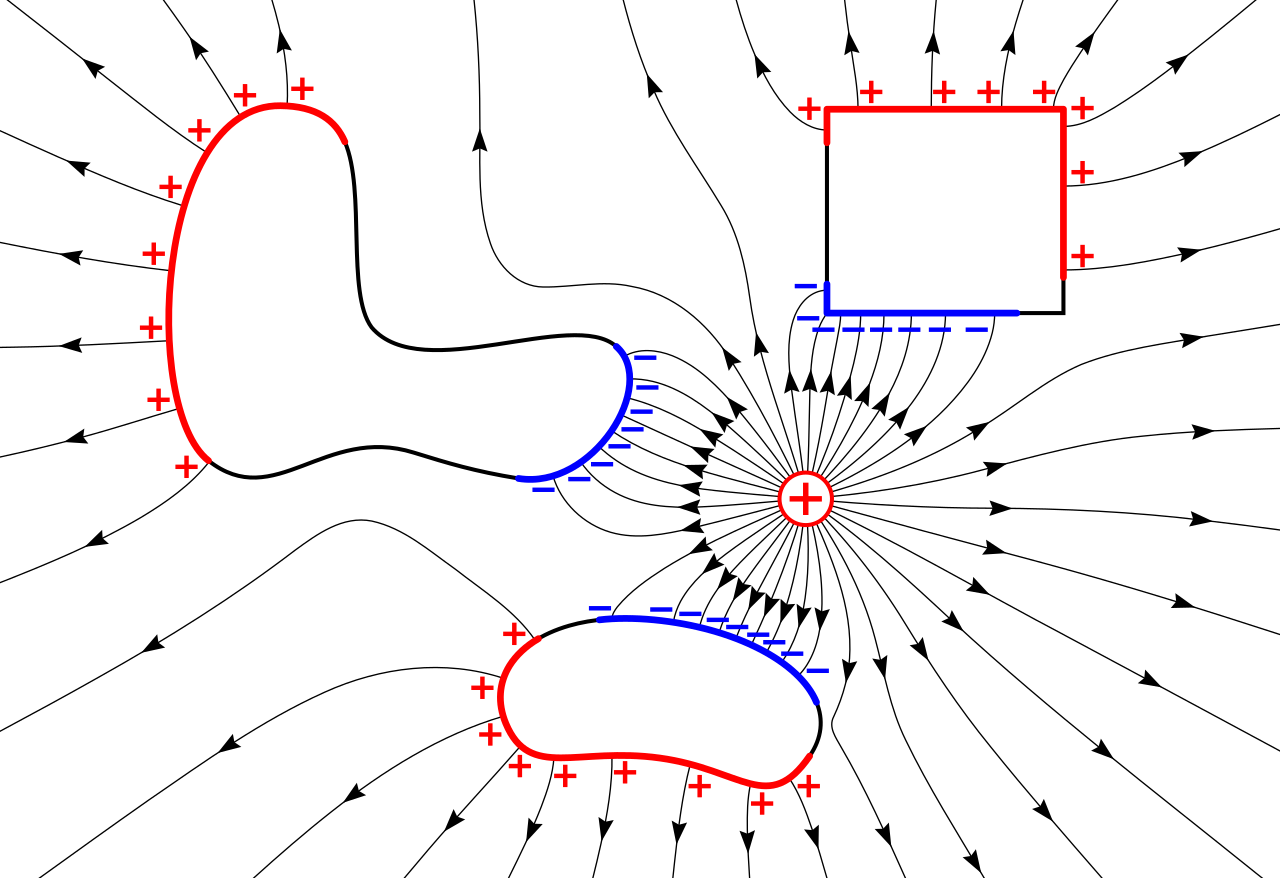 example of chargin by induction