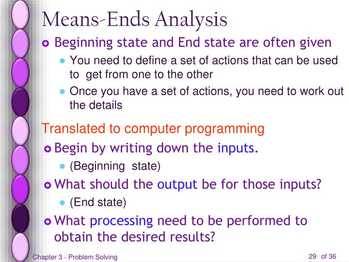 means end analysis problem solving example