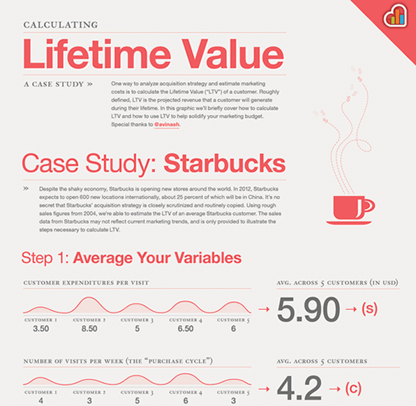how to calculate enterprise value example
