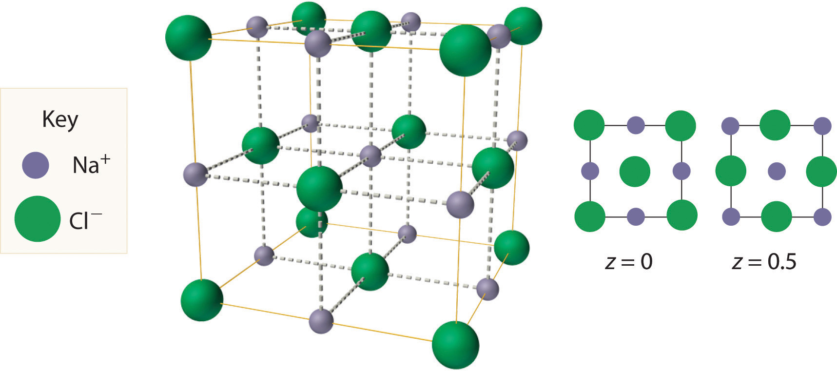 table salt is an example of a binary ionic compound