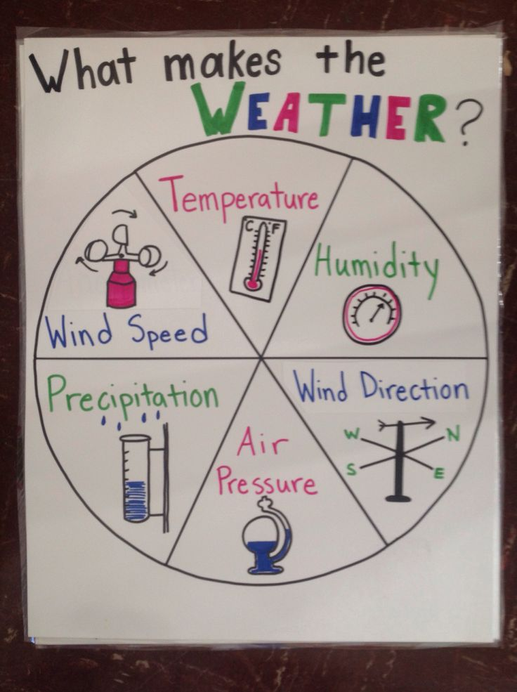 what is chemical weathering give an example brainly