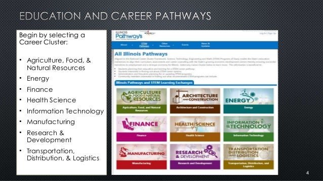 work based learning pathway example