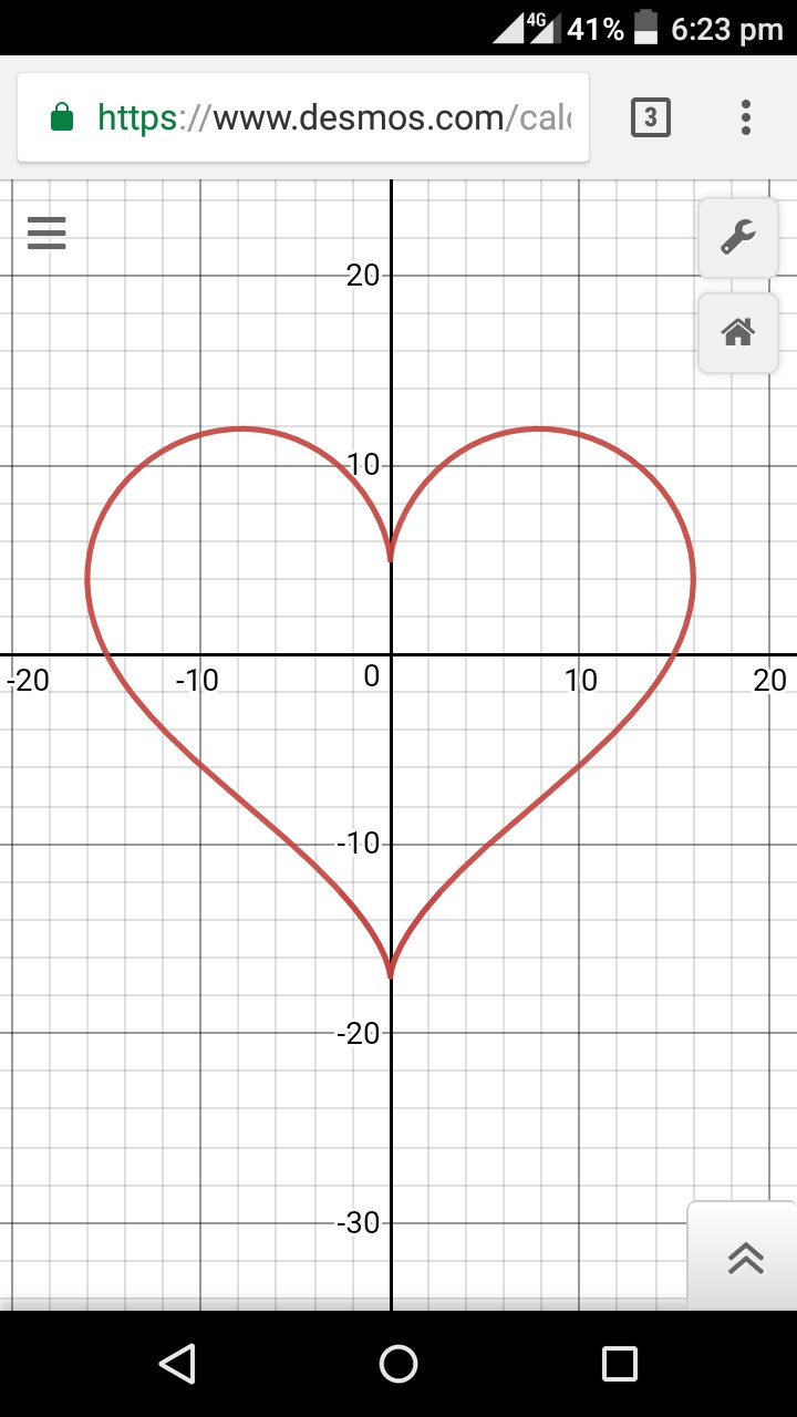 5 example of function in math