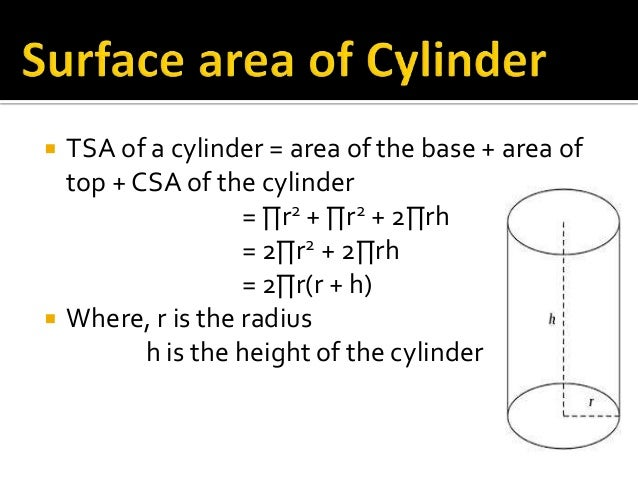 example of surface area of cylinder