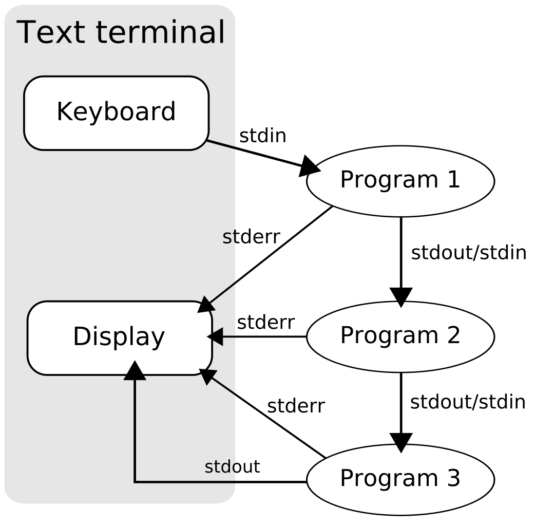 how to use extern c++ example