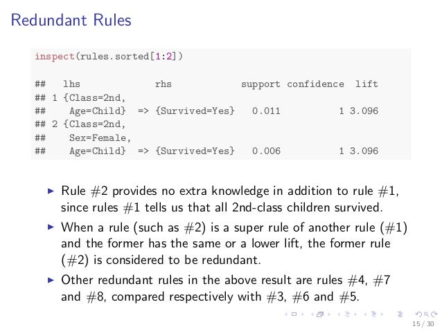 association rules in r example