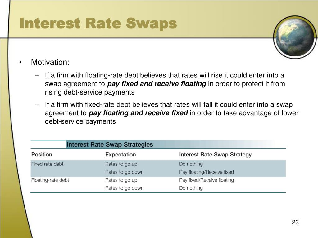 interest rate swap agreement example