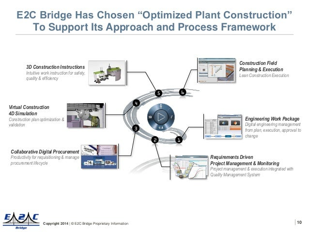 epc project execution plan example