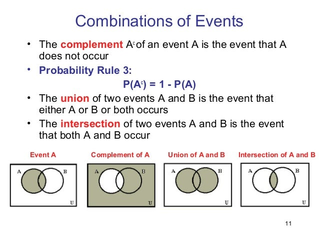 probability and statistics example of independence with three variables