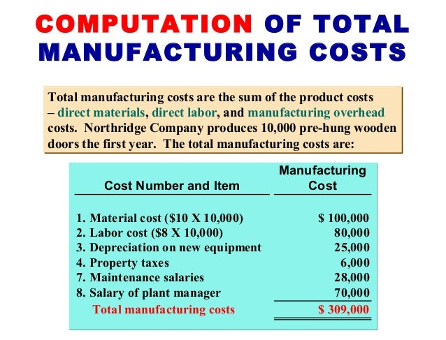 total manufacturing cost formula example