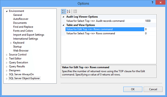 view example in sql server