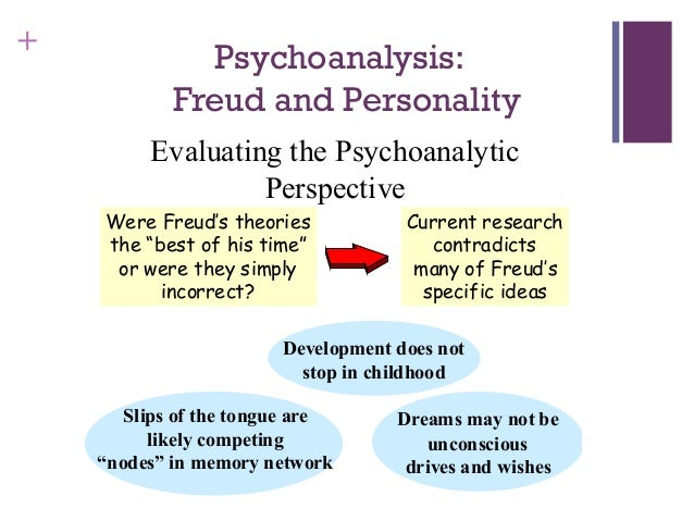 physiological psychology definition and example