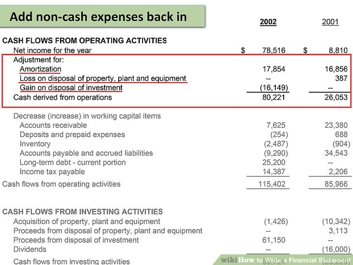 financial statement example of a company