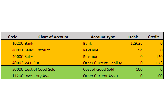 cash sales journal entry example