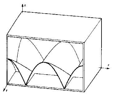 constructive and destructive interference example problems