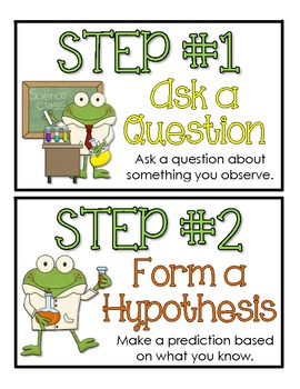 example of using the scientific method in everyday life