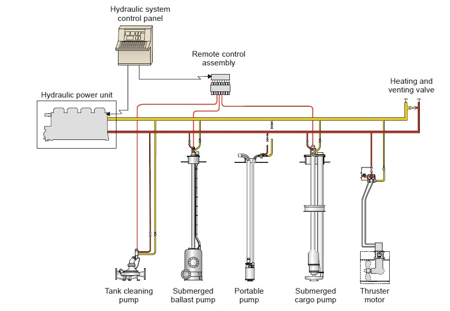 refrigeration and air conditioning journeyman 1 exam example