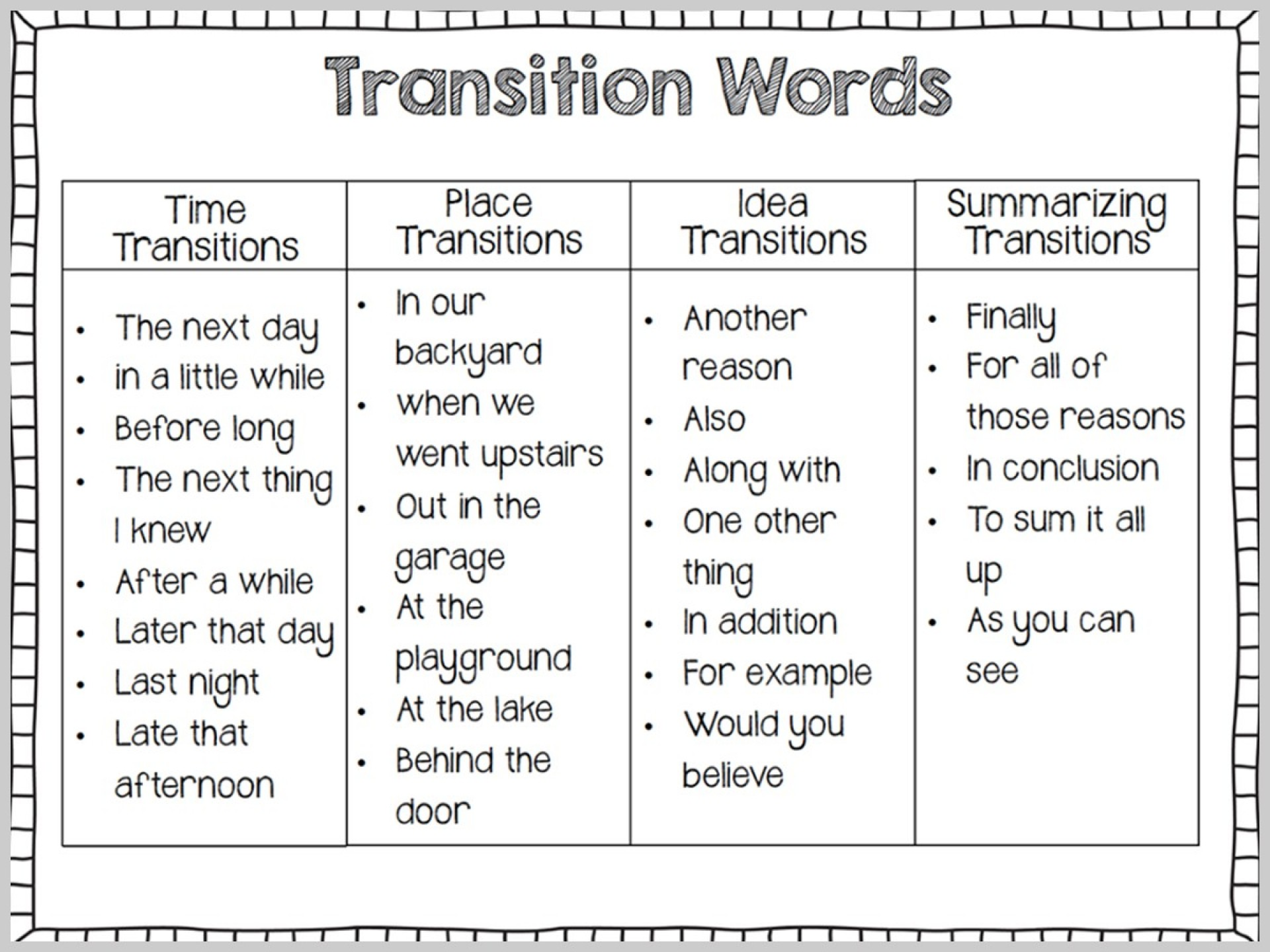 example of transition words using commas