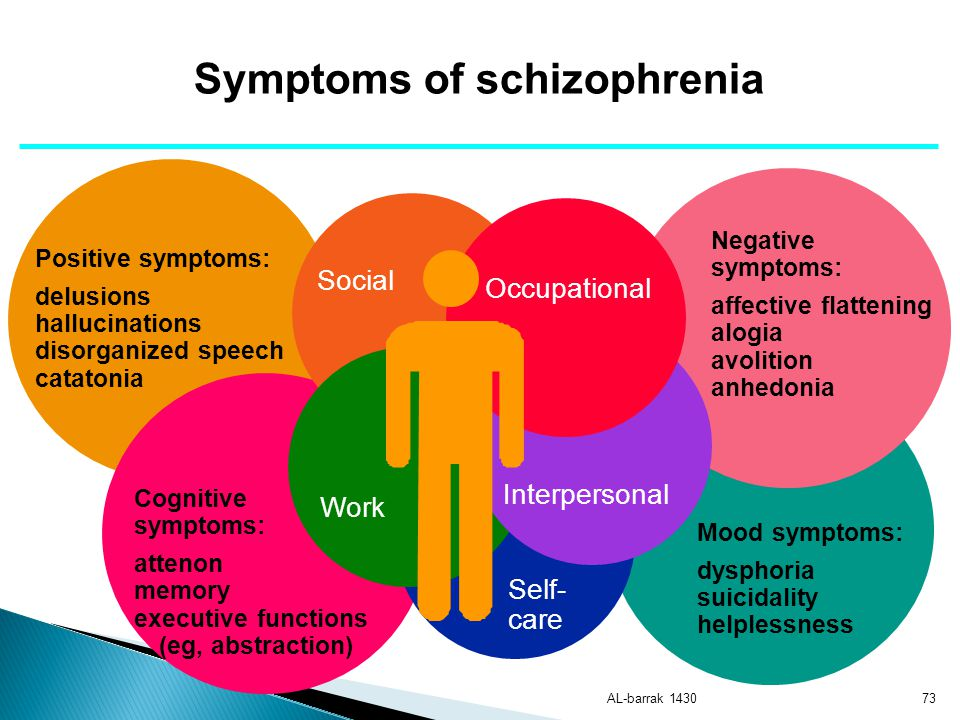 an example of a cognitive symptom of schizophrenia is