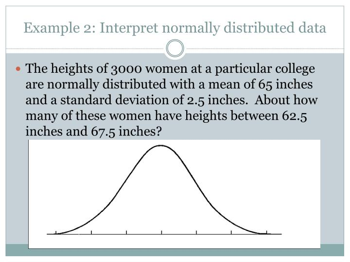 example of data that is not normally distributed