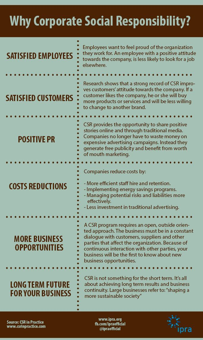social obligation in business example