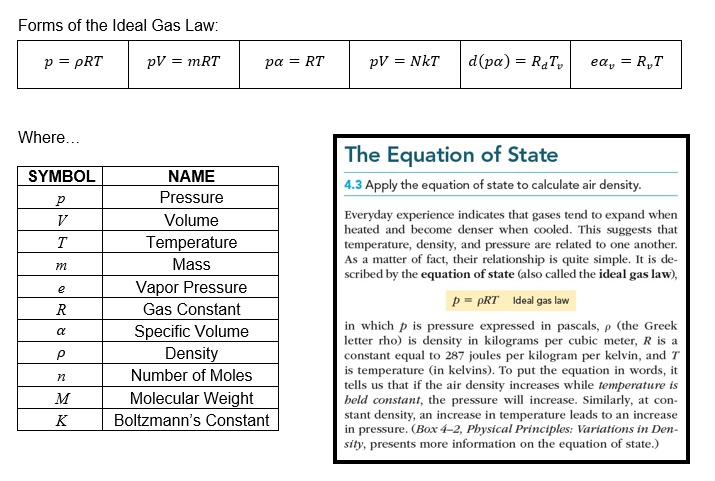 ideal gas equation of state example