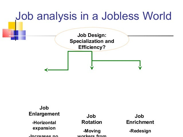 example of job design in hrm