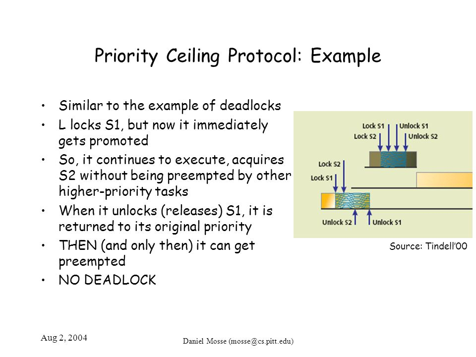 example of priority based real time scheduling