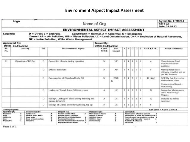 iso 14001 aspects and impacts example