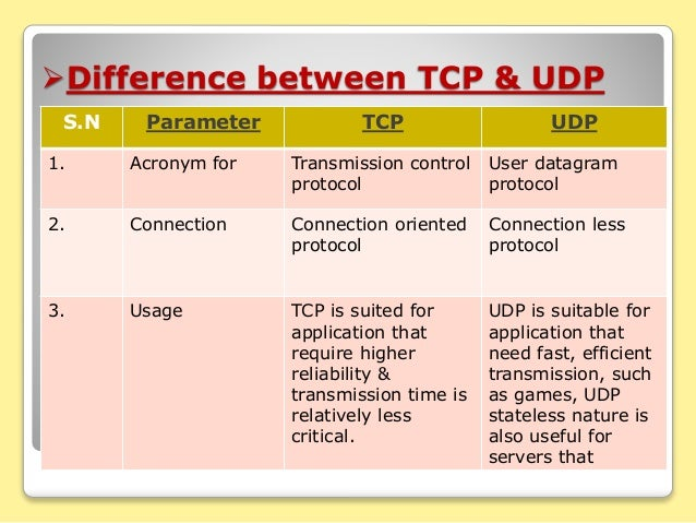 real time example of tcp ip