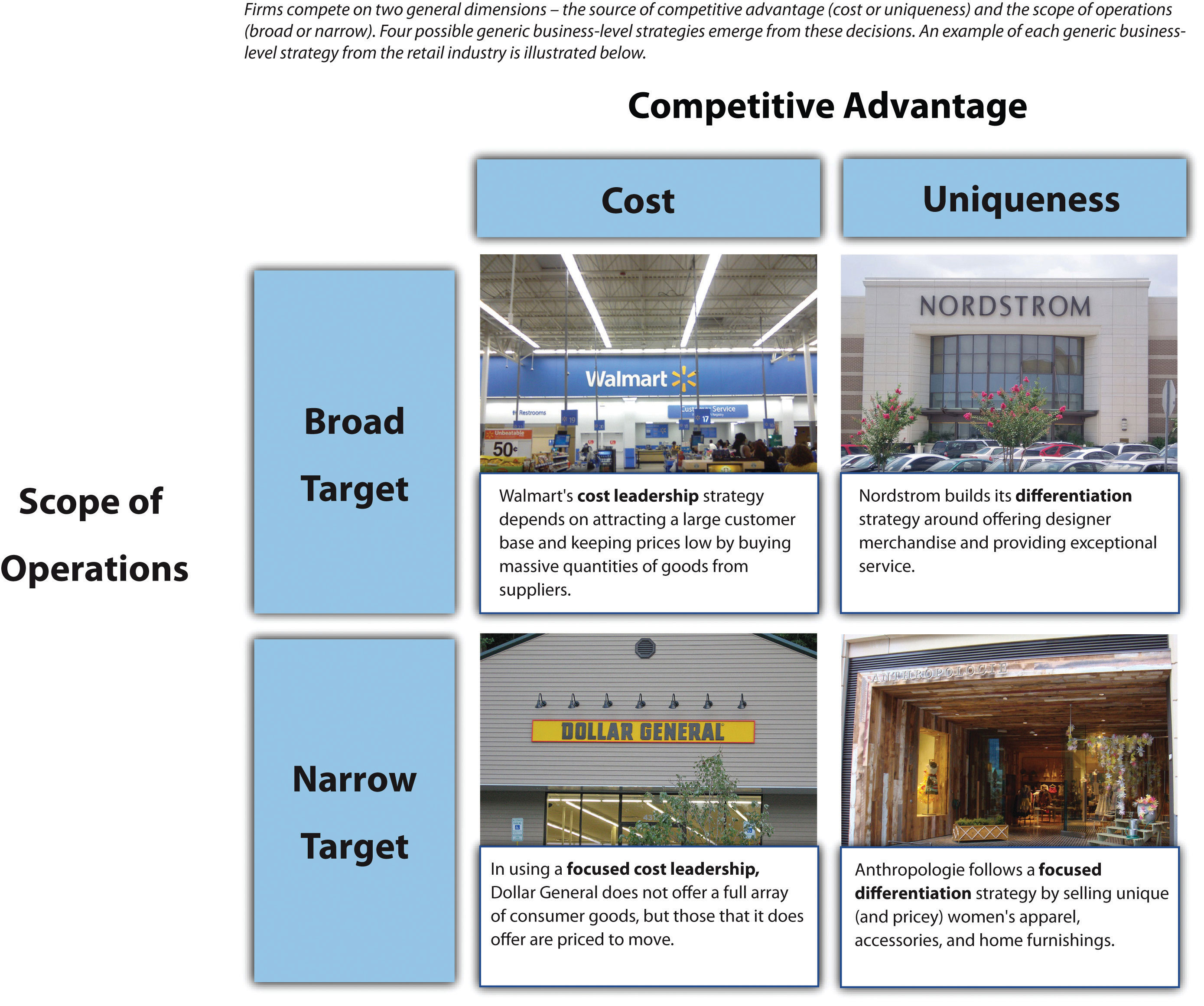 real world example of monopolistic competition