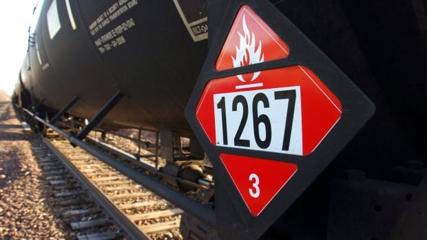 shipping by rail example statistic canada