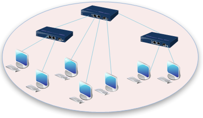 various network topologies with example